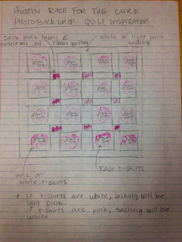 Race for the Cure Original Quilt Plan